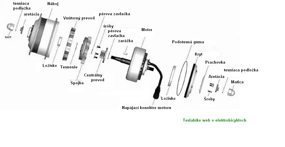 Sprevodovaný Hub motor  schéma