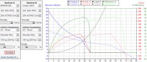 porovnanie elektrobicyklov