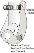 torque arm 1