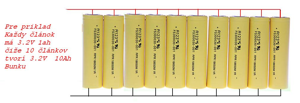 a123 batérie bunka