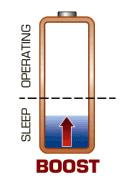 Ako prebudiť spiacu Li-ion batériu