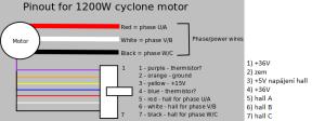 cyclonemotorpinout 300x112 (Již) Ověřéné  zapojení motoru cyclone a řj.kelly